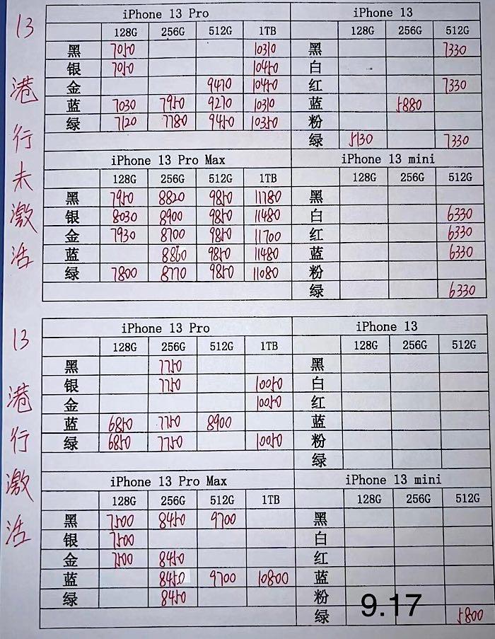 全新港版苹果iPhone批发报价